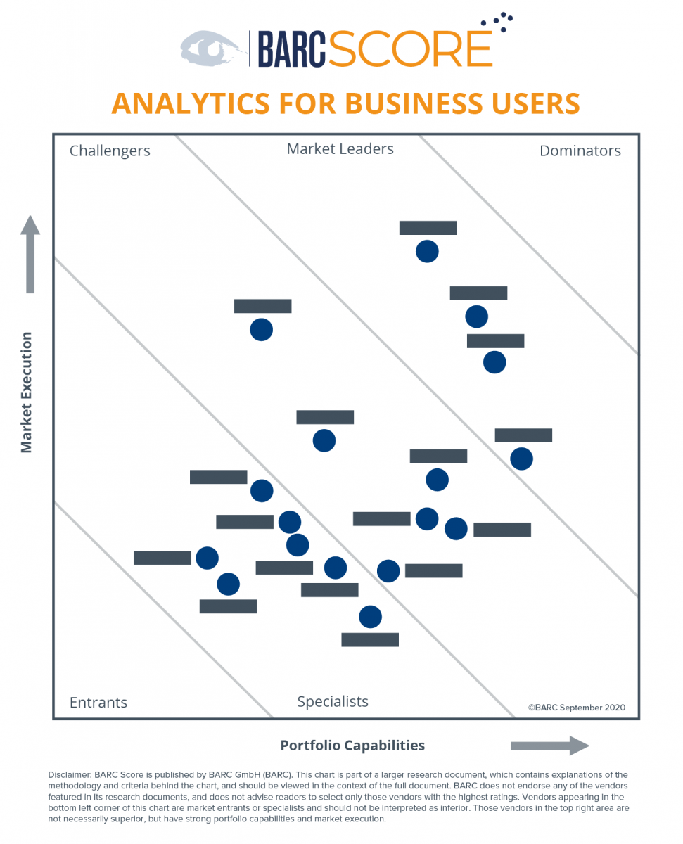 barc-score-analytics-for-business-users